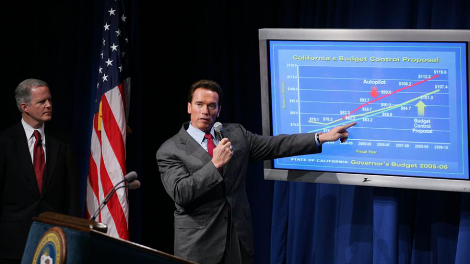 Fiscal & Economic Policy policy image